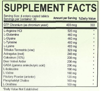 Ingredients  In Genf20 Plus